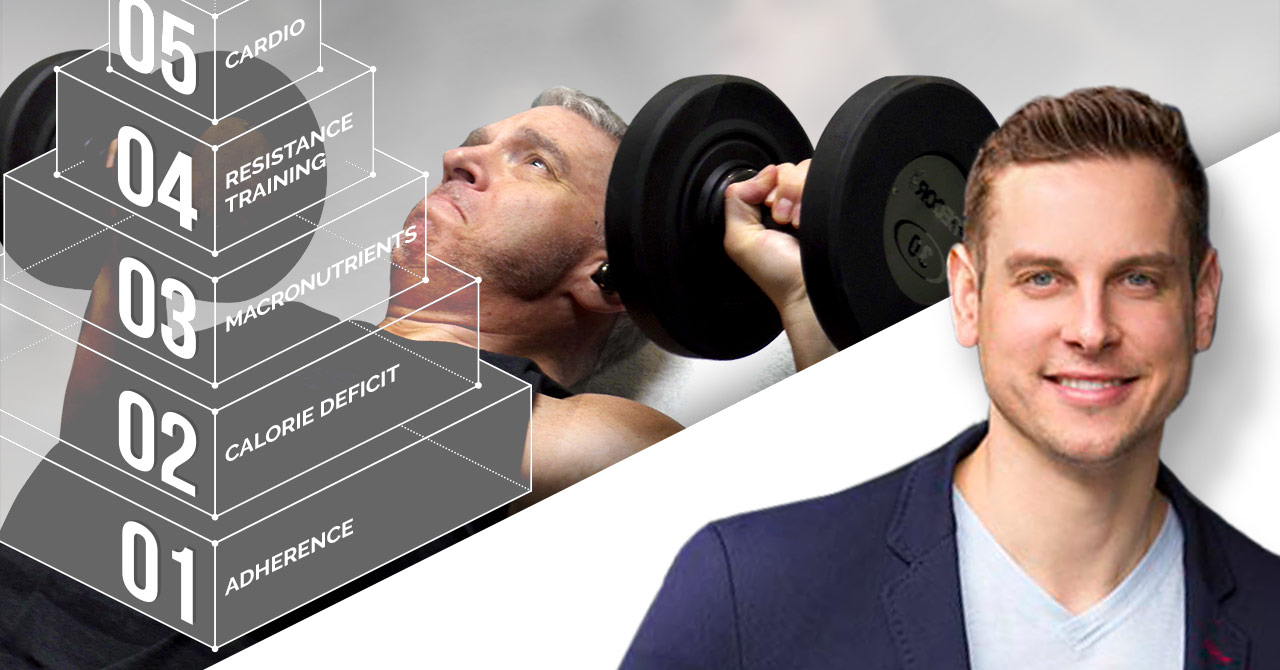 109: The Math Equation Behind Fat Loss with George's Personal Trainer, Bill Karalash